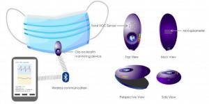 clip VOC Sensor